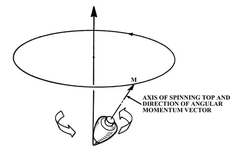The hydrogen atom angular momentum of an electron in an h atom b ccuart Images