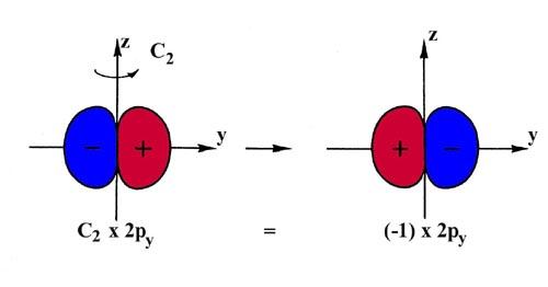Molecular Orbitals Molecular Orbitals For Polyatomic Molecules