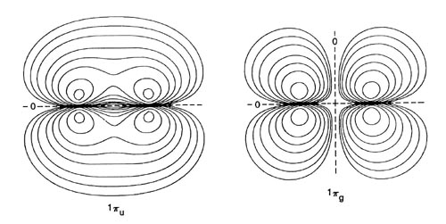 molecular orbitals molecular orbitals for homonuclear. Black Bedroom Furniture Sets. Home Design Ideas