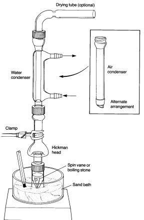 File Fractional distillation lab apparatus furthermore Filtration Apparatus Diagram as well 4482541 likewise Recrystallization together with Ms Distn. on vacuum filtration recrystallization lab